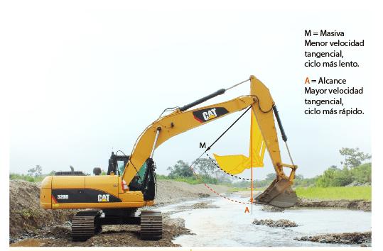 Excavadora-Trabajando